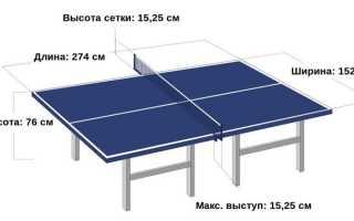 Какой теннисный стол выбрать