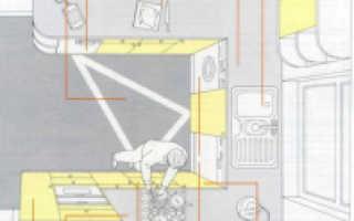 Как правильно произвести замер кухни