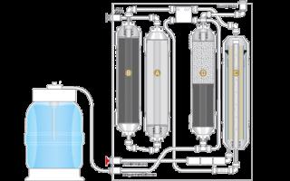 Бытовые фильтры для воды как выбрать