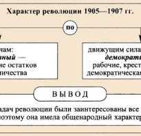Таблица по истории начало революции 1905 1907. Причины, этапы, ход революции