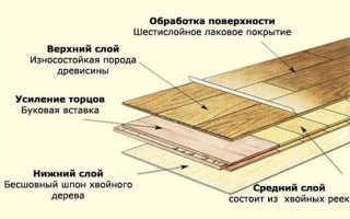 Ремонт паркетной доски своими руками: устранение сколов и щелей
