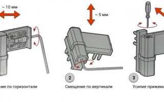 Регулировка пластиковых дверей своими руками: инструкция
