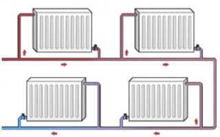Как правильно соединить радиаторы отопления между собой