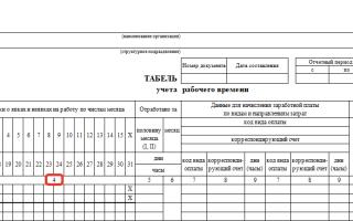 Од в табеле. Условное обозначение в табеле учёта рабочего времени
