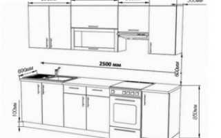 Размеры кухонной мебели стандарт