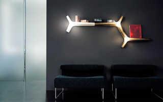 Современные и классические бра и светильники