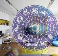 Создай свой интерьер по знаку зодиака!