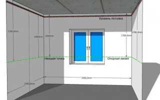 Как можно сделать потолок из гипсокартона своими руками