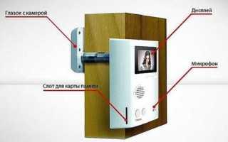 Видео глазок для металлической двери: полезный гаджет, обеспечивающий безопасность