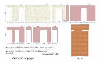 Какие обои клеить в спальне: примеры дизайна