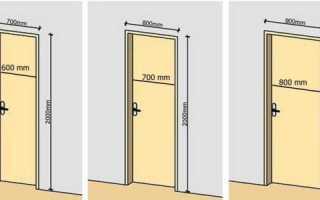 Дверное полотно нестандартных размеров для межкомнатной двери