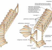 Изготовление деревянных лестниц своими руками