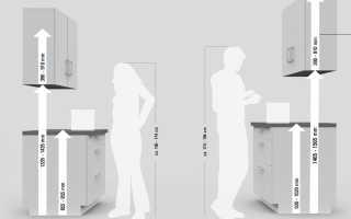 Как правильно повесить шкафы на кухне