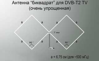 Антенна Харченко: расчет и изготовление. Антенна ДМВ своими руками