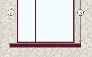 Какой длины должны быть шторы в комнате