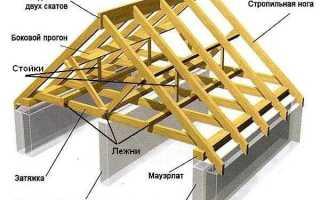 Варианты стропил для крыши