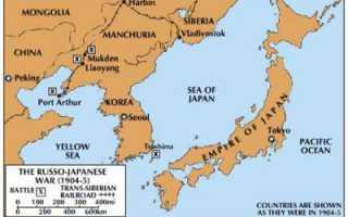 Основные причины русско-японской войны. Война россии с японией