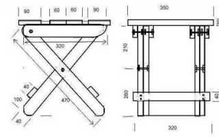 Стулья из фанеры: технологии изготовления
