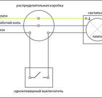 Как установить уличный выключатель самостоятельно?