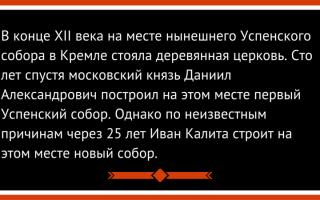 Софья Палеолог. Как византийская царевна строила новую империю в России. София палеолог и «страшная тайна» успенского собора