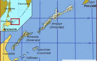 История курильской проблемы. История курильских островов