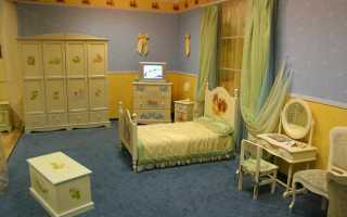 Интерьер детской комнаты для девочки 5 лет