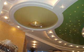 Гипсокартонные потолки своими руками: особенности