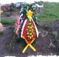 Народные приметы о похоронах и поведении на кладбище. Погребение умерших согласно традиции Православной Церкви