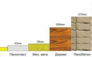 Плотность пеноплекса и его технические характеристики