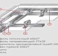 Качественный монтаж многоуровневого потолка из гипсокартона своими руками
